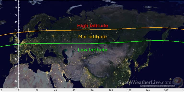 Low, Middle & High Latitude