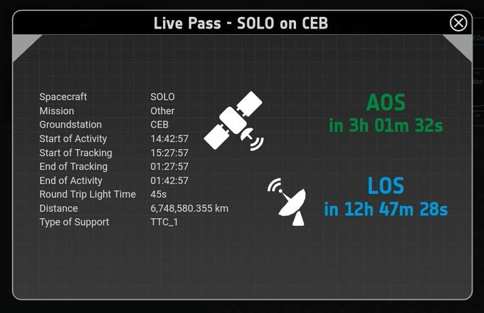 Solar Orbiter – February 24, 2020 at 04:38PM