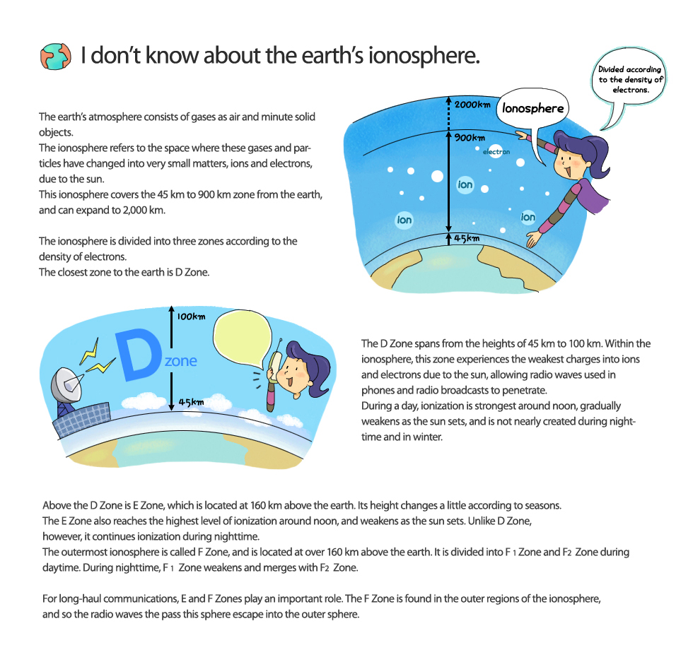 Ionosphere Cartoon